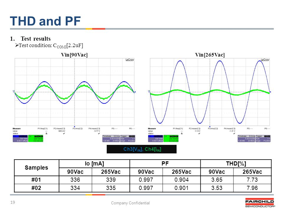 THD and PF Test results Test condition: CCOMI[2.2uF] Vin[90Vac]